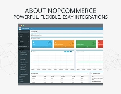 Picture for category About nopCommerce